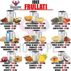 Conseils fitness en nutrition et en musculation. Healthy Snacks, Healthy Life, Healthy Eating, Healthy Recipes, Planning Menu, Tips Fitness, Gym Food, 1200 Calories, Smoothie Drinks