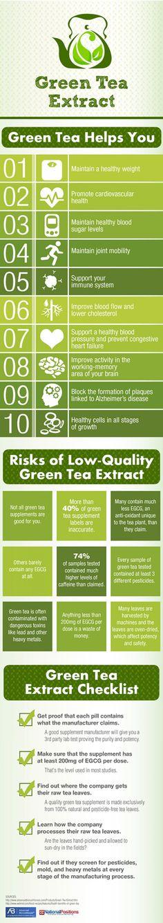 Olestra/olean, high fructose corn syrup, Food preservatives, gut flora, over…