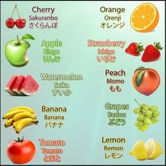 Fruits in Japanese - notice how many are borrowed from English!