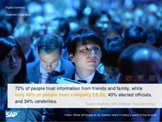 Only 46% of people trust company CEOs