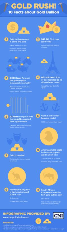 10 facts about gold bullion