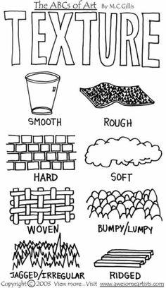 Texture Worksheets For Kindergarten Elements Of Art Texture Hand Out Texture Art Elements Of Texture Worksheets For Kindergarten Elements Of Art Texture, Elements And Principles, Art Elements, Texture In Art, What Is Texture, Snow Texture, Types Of Texture, Art Doodle, Art Handouts