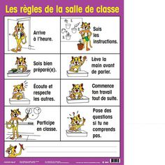 french classroom posters - Google Search