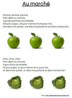 comptines Alimentation Maternelle