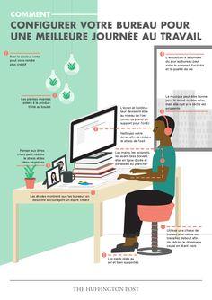 Avez-vous une bonne position au bureau?