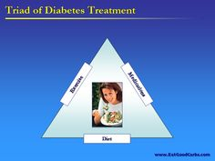 Diabetes Type 2 Testing >>> Check out the image by visiting the link.