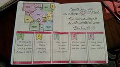 C L Lovern of FB Bullet Journal Junkies. Flylady zones