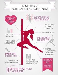 Love love love pole fitness! So good for your body and your spine, also excellent at building upper body and core strength
