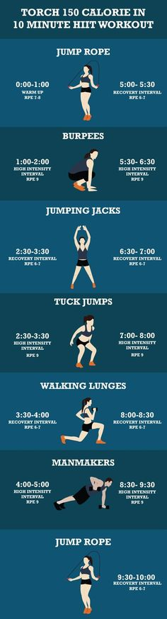 10-Minute High Intensity Interval Workout