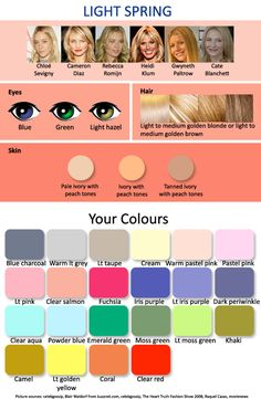 Color complexion chart for people with a light spring skin tone eyeshadow, palette, palette Light Spring Palette, Spring Color Palette, Spring Colors, Colour Palettes, Which Hair Colour Is Best, Color Type, Type 1, Design Page, Seasonal Color Analysis
