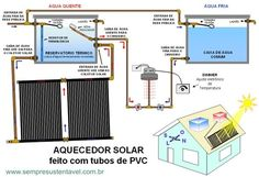 Aquecedor de água solar Caseiro - Projeto Excelente!