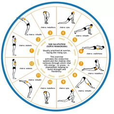 Morning yoga routine, with targeted chakras and breathing tips.