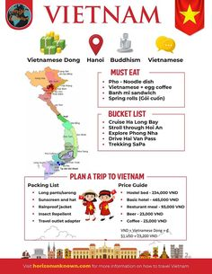 Guide to Travel in Vietnam - Learn The Basics Of Exploring Vietnam - Travel in Vietnam Infographic – Vietnam Bucket List and Planning a Trip to Vietnam . Vietnam Map, Visit Vietnam, Vietnam Travel, Thailand Travel, Asia Travel, Japan Travel, Travel Box, Wanderlust Travel, Vietnamese Phrases