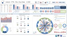 Free Excel Dashboard Examples and Template Files — Excel Dashboards VBA and Dashboard Reports, Excel Dashboard Templates, Sales Dashboard, Dashboard Examples, Dashboard Design, Microsoft Excel, Business Intelligence, Dashboards, Design Thinking