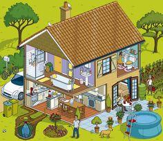 Praatplaat huis