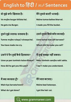Hindi to English Sentences and Phrases for Spoken English conversation with PDF. Learn 500 Daily Use Hindi to English sentences examples with Translation English Speaking Practice, English Learning Spoken, Learn English Words, Teaching English Grammar, English Writing Skills, English Sentences, English Phrases, Interesting English Words, Good Vocabulary Words