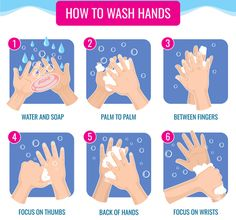 Illustration of Dirty hands washing properly medical hygiene vector infographic. Washing hand to bathroom, illustration of sanitary for hand vector art, clipart and stock vectors. All About Me Preschool, Preschool Art, Healthy Habits For Kids, Healthy Food, Kitchen Hygiene, Hand Washing Poster, Aloe Vera For Face, Rules For Kids, Graphic Design Fonts