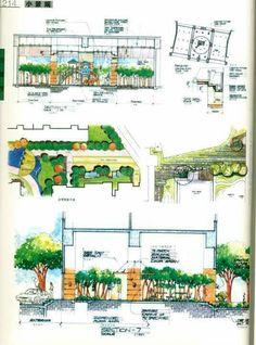 Landscape Architecture Blueprints best ideas landscape architectural drawings pic #22 | architecture