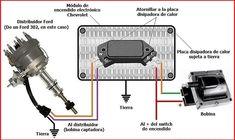 Instalación de un módulo de encendido electrónico Chevrolet en un motor Ford — Steemit Motor Ford, Motor A Gasolina, Car Ecu, Chevy Motors, Ford Diesel, Electronics Basics, Electrical Wiring Diagram, Car Vector, Windshield Washer