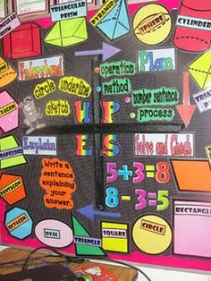 great math bulletin board with problem solving strategy! i am going to teach my students this.