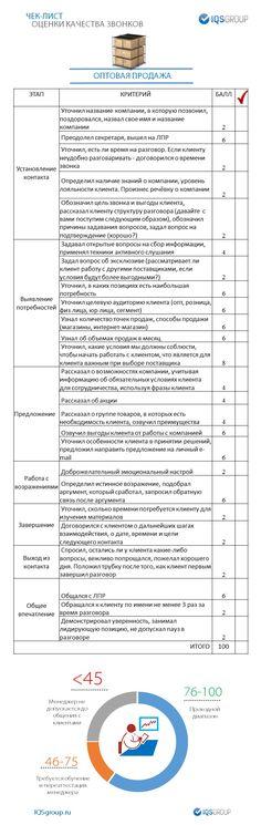 ОПТОВАЯ ПРОДАЖА: Чек-лист оценки качества звонков менеджеров по оптовым продажам / по развитию дилерской сети: http://iqsqos.ru/checkopt.jpg
