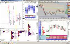 My trading screen