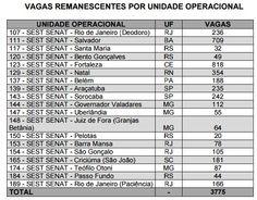 """SEST SENAT divulga lista de convocados nos Projetos """"CNH Social"""" e """"Inserção de Novos Motoristas"""" +http://brml.co/1QKm1g4"""