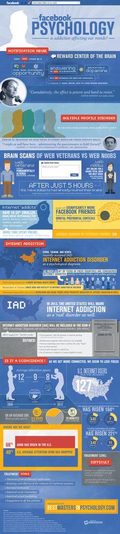 Facebook psicologia: un'infografica dimostra perchè Facebook produce danni al cervello