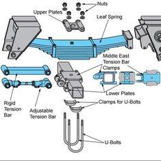 Suspension Components for Trailers Accessoires Pickup, Mécanicien Automobile, Trailer Suspension, Mechanical Engineering Design, Car Facts, Truck Repair, Automotive Engineering, Trailer Plans, Utility Trailer