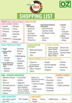 Dr. Oz Pegan 365 checklist. Print out and take this shopping list to the grocery store. Enjoy Dr. Oz No-Bake Brownies that will satisfy your sweet tooth, while still abiding by the Pegan 365 Diet rules.