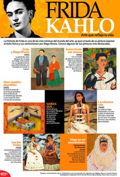 Frida Kahlo, arte que refleja la vida Spanish Classroom Activities, Teaching Spanish, Teaching Art, Spanish Art, Spanish Culture, Spanish Lessons, Frida Y Diego Rivera, Frida And Diego, Women In History