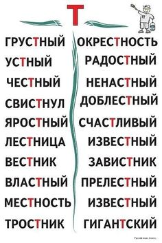 How To Speak Russian, Learn Russian, Russian Lessons, Russian Alphabet, Self Defense Martial Arts, Russian Language Learning, Hate School, Study Inspiration, New Words