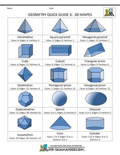 geometry formula sheet 3 3d shapes