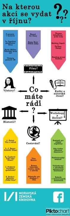 Infografika s říjnovými akcemi: http://duha.mzk.cz/blog/na-kterou-akci-se-vydat-v-rijnu