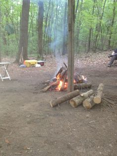 FireCraft: The Art of Making a Fire, Anywhere, Anytime, and Why It Matters | Bushcraft Connoisseur