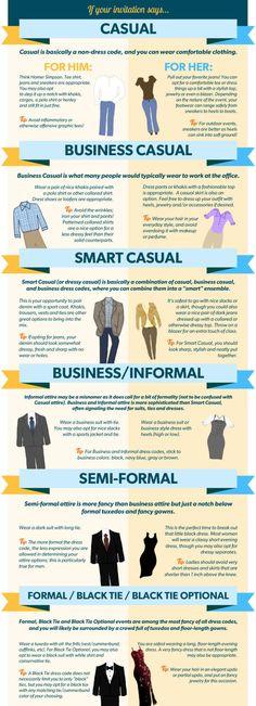 Dress Codes 101 Via