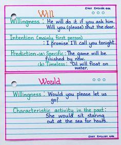 English grammar English Grammar Notes, English Grammar Worksheets, English Verbs, Grammar And Vocabulary, English Vocabulary Words, Learn English Words, English Study, Vocabulary Games, English Language Course