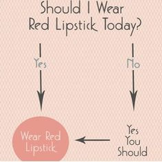Should I wear red lipstick? Red Quotes, Rockabilly Baby, Best Lipsticks, Makeup Quotes, Gorgeous Makeup, Dead Gorgeous, Beautiful, Lip Service, Pin Up Style