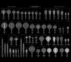 Lightbulbs, Glühbirnen, Leuchtmittel Graphic Design, Light Fixtures