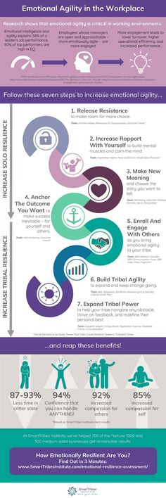 Are You Emotionally Agile? Find Out Now [Infographic]