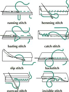 Hand Stitching Types: when to use them and how. Terrific tutorial by Textile School.