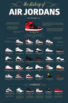 A great History of Air Jordans poster! A chart of the classic basketball shoes popularized by Michael Jordan from 1984 to Ships fast. Check out the rest of our excellent selection of Michael Jordan posters! Need Poster Mounts. Zapatos Nike Air, Tenis Nike Air, Zapatos Air Jordan, Air Jordan Sneakers, Nike Air Shoes, Nike Air Jordans, Jordans Sneakers, Shoes Sneakers, Shoes Men