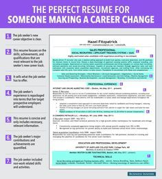 Career Change Resume Objective Click Here To Download This Freelance Coordinator Resume Template