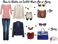 Understanding How to Dress O Shape Bodies | Inside Out Style