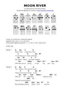 how to play hey soul sister on ukulele strumming pattern
