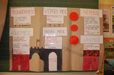 Verses, Classroom, Education, School, Red, Class Room, Scriptures, Lyrics, Onderwijs
