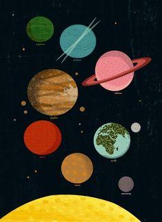 Le système solaire  Affiche chambre enfant