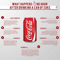 An infographic about the health effects of a single can of Coke has been going viral today. But there's a lot about it that doesn't necessarily check out.
