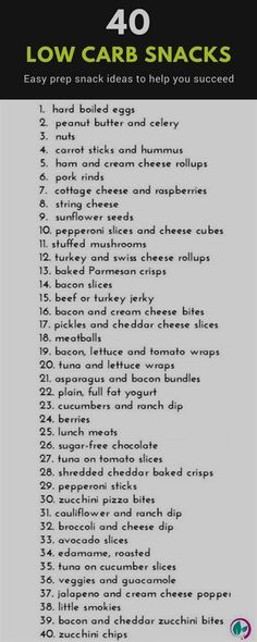 Healthy Diet 40 Low Carb Snacks - Lowering your carb intake can have huge benefits for your health. Here is a list of 40 low carb snacks. All of them are healthy and incredibly delicious. Easy Snacks, Keto Snacks, Atkins Snacks, Protein Snacks, Yummy Snacks, Low Carb Recipes, Diet Recipes, Diet Meals, Healthy Recipes