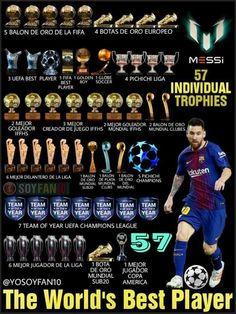 Messi the Hero 2 Cristiano Vs Messi, Messi Vs, Messi And Ronaldo, Soccer Jokes, Football Jokes, Messi Poster, Messi Pictures, Messi Videos, Cr7 Junior